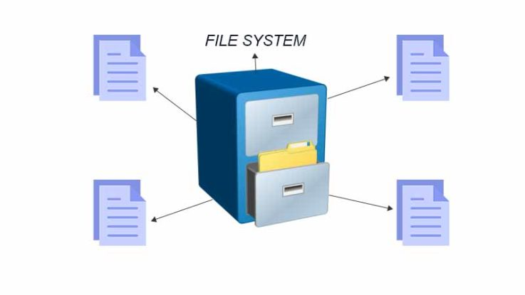ทำความรู้จักกับ file system ให้มากขี้น